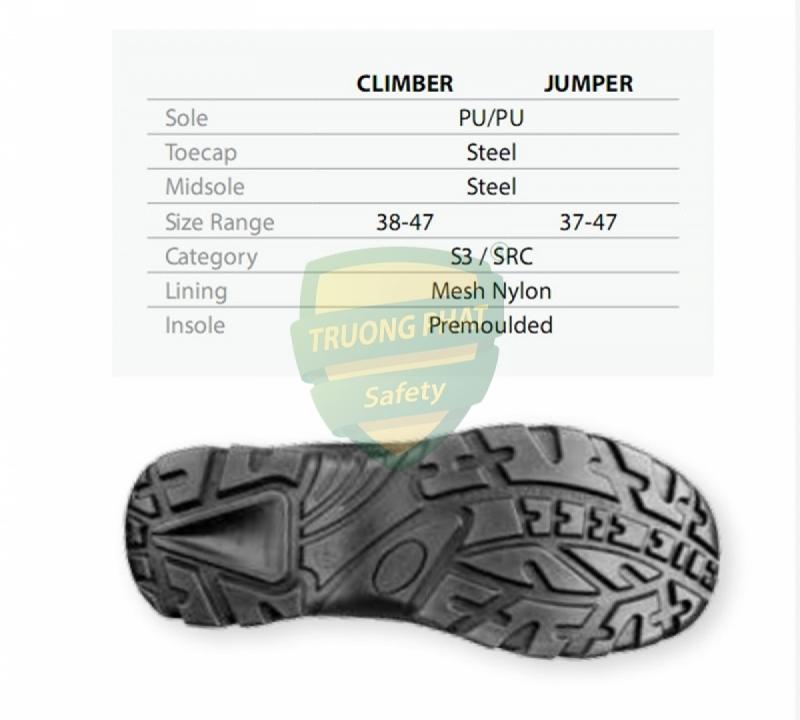 Giầy an toàn Jogger thấp cổ Jumper S3